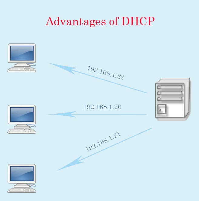 what are advantages of DHCP