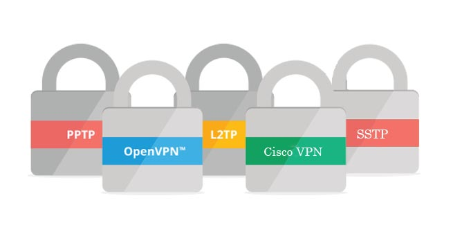 types of protocols of VPN